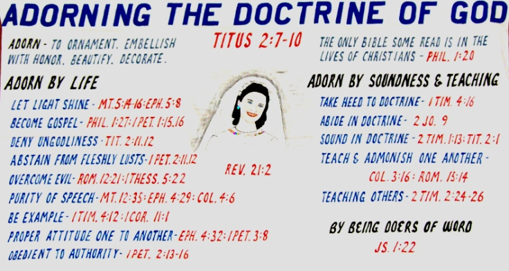 adorning-the-doctrine-of-god