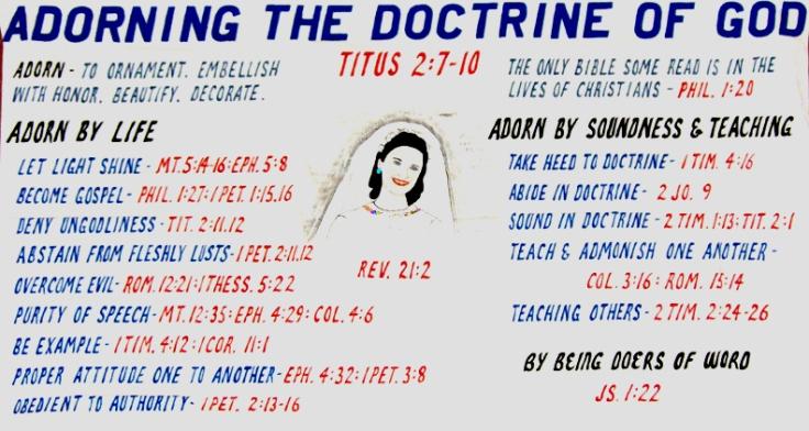 adorning-the-doctrine-of-god