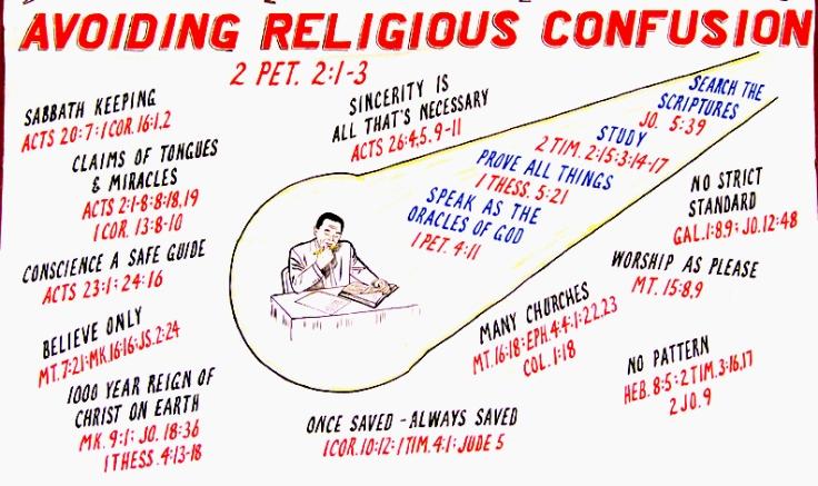 avoiding-religious-confusion