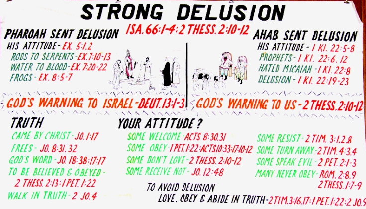 strong-delusions