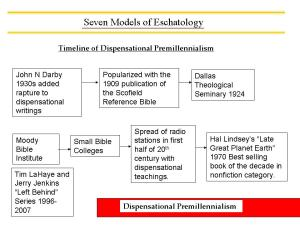 development-of-dispensational-premillennialismb